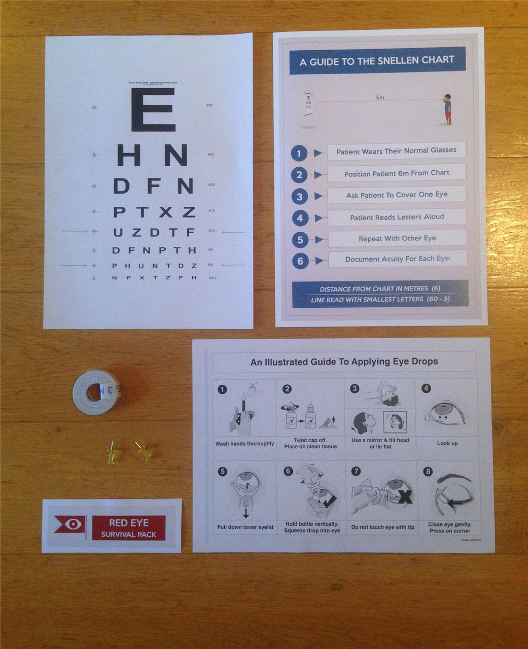 Red eyes and red-flags: improving ophthalmic assessment and referral