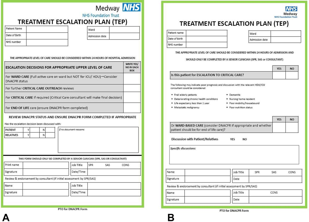 improving resuscitation decisions  a trust