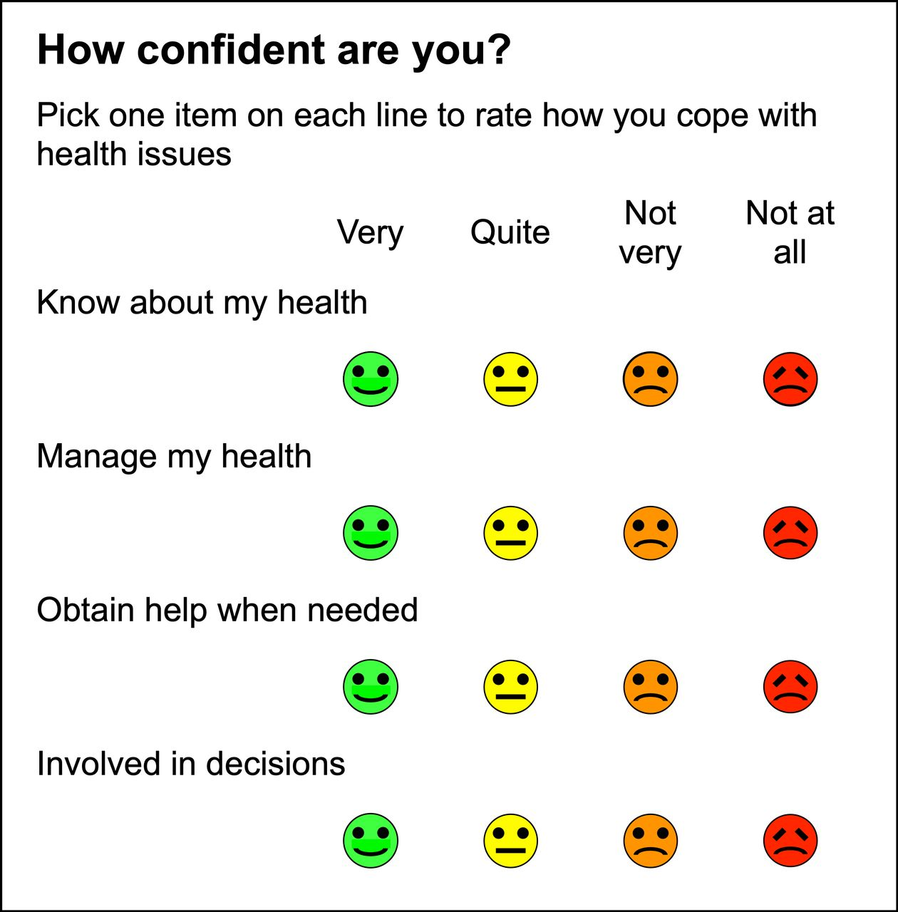 Development and initial testing of a Health Confidence Score